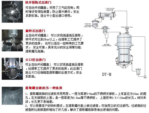 罐体配置cip清洗自动旋转喷洗球,温度表,压力表,防爆视孔灯,视镜,快